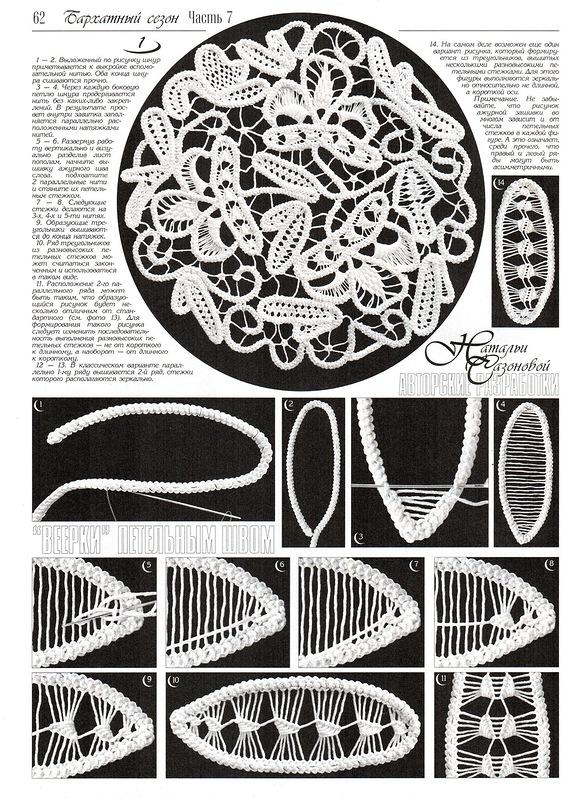 Duplet Crochet magazine issue #139: Fiber Art Reflections