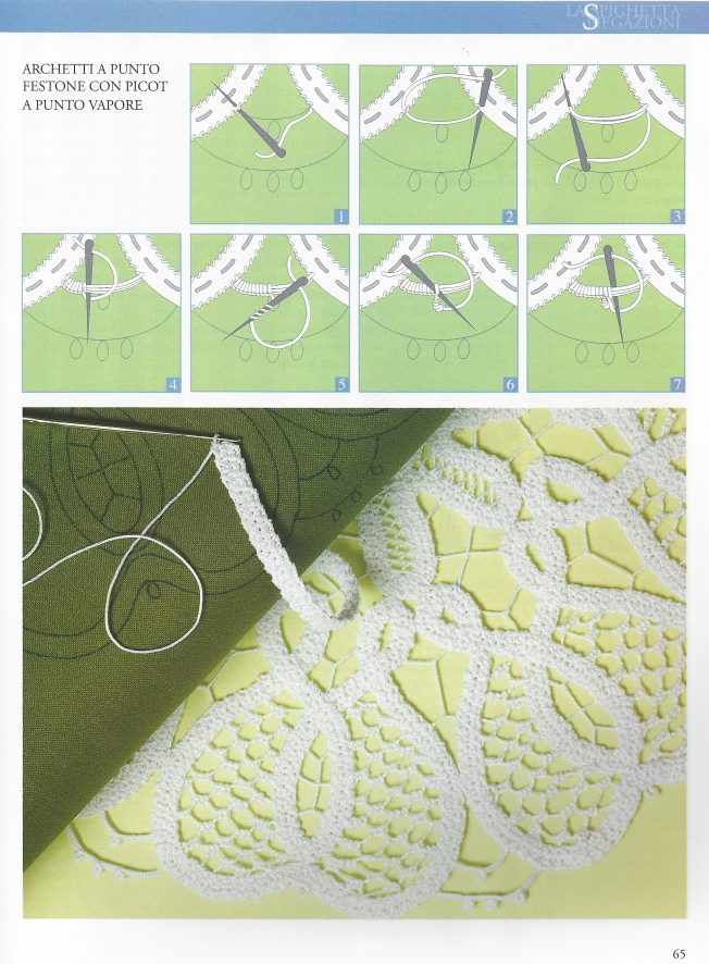 uncinetto rinascimento - Renascimento crochê instruções Renda: Fiber Art Crochet